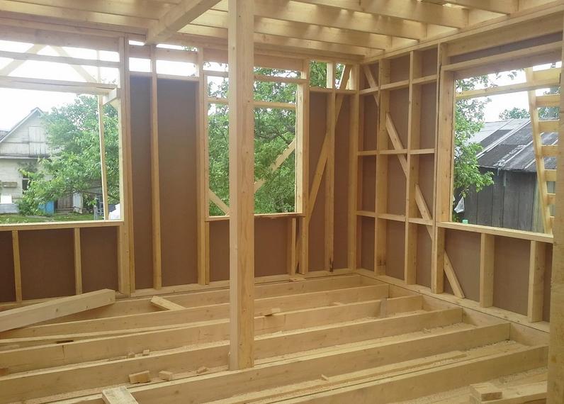 Каркасные дома: типы построек и их преимущества